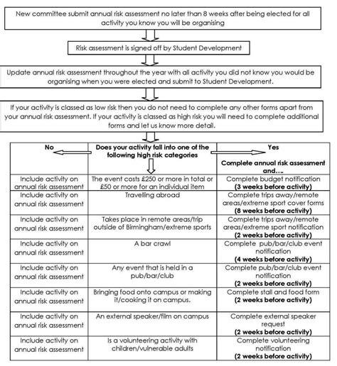 risk assessment template mental health risk assessment mental health template sletemplatess