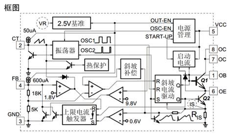 Thx203h 1 controller pin dip sn29770 clock mcz3001db datasheet pdf