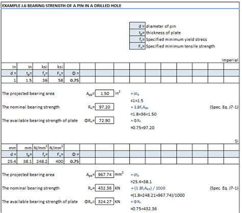 Strength Spreadsheet by Bearing Strength Pin In A Drilled Spreadsheet