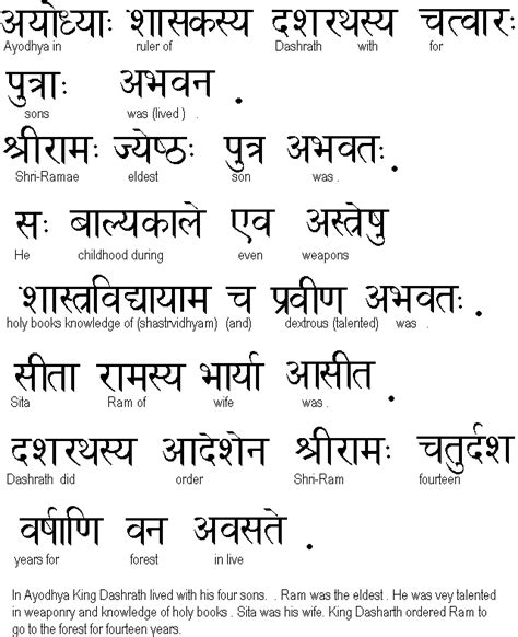 family tattoo quotes in sanskrit sanskrit quotes and meaning quotesgram