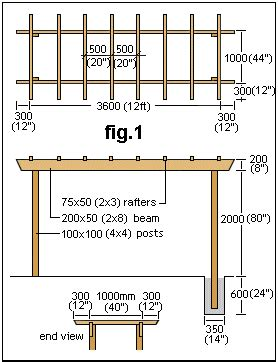 how to build a pergola pdf plans easy how to build a pergola or arbor