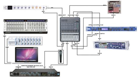 Mixer Audio 4 Ch Mx 400 Usb 2 1 technical setup welcome to tone aase
