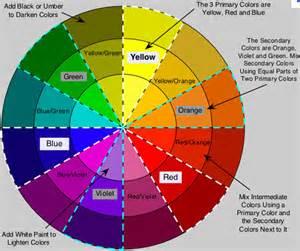 color wheel for makeup makeup color wheel concealer mugeek vidalondon