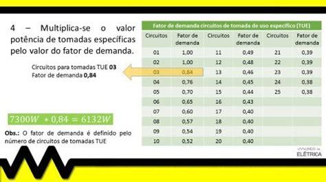 fator previdencirio 2016 tabela atualizada newhairstylesformen2014 tabela do fator 2016 newhairstylesformen2014 com