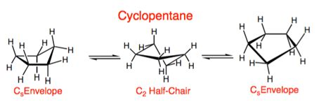 organic chemistry cyclopentane conformations chemistry