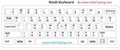 jr hindi typing tutor full version for pc hindi keyboard hindi typing keyboard hindi keyboard