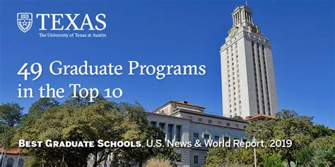 Ut Mccombs Mba Ranking by Mpa Program Info Mpa Admissions