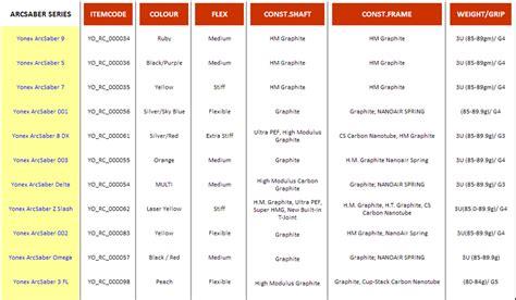 List Raket Victor khelmart sports goods information in