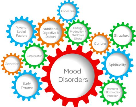mood swings disorders mood disorder quotes quotesgram