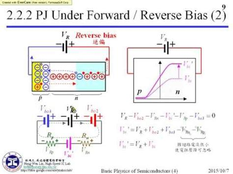pn junction built in voltage 第四周之1 built in potential of pn junction forward bias