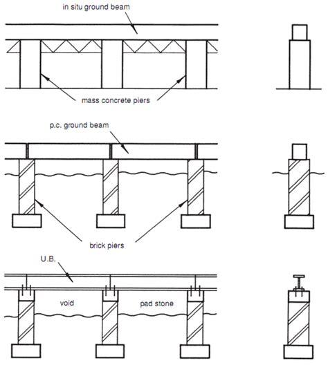 48 unique pier and beam house plans house design 2018 pier and beam foundation house plans house plan 2017