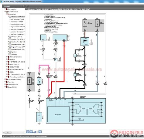 2014 toyota features wiring diagrams wiring diagram