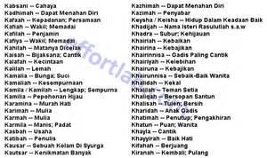 Arti Nama Arti Nama Bayi Islam Laki Laki Dan Perempuan Mulia Indah
