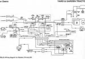 deere 420 garden tractor wiring diagram binatani