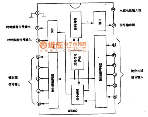 integrated circuit parts m58480p remote emission integrated circuit diagram remote control circuit circuit