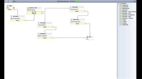 workflow tutorial servicenow workflow tutorial 28 images servicenow