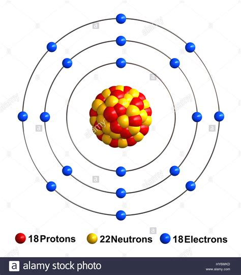 Argon Protons Neutrons Electrons by 3d Render Of Atom Structure Of Argon Isolated White