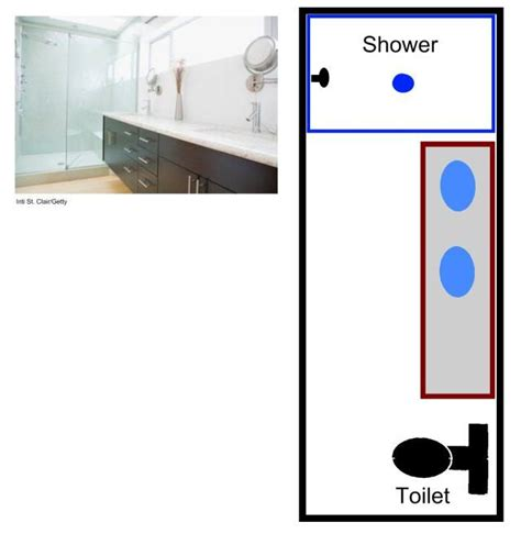 Narrow Bathroom Floor Plans Visual Guide To 15 Bathroom Floor Plans Narrow Bathroom Narrow Bathroom And Bathroom