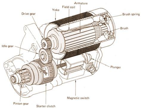 dc motor rebuild alternator carburetor starter dc motor rebuilds