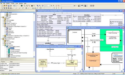 free software modeling tools neiroyhofftund open modelsphere