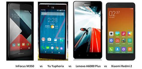 Lenovo A6000 Plus Vs Xiaomi Redmi 2 Infocus M350 Vs Yu Yuphoria Vs Lenovo A6000 Plus Comparison