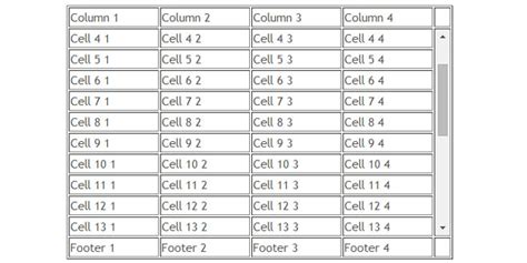 Html Scrollable Table by Js Tutorial Table Scroll Add Scrolling To Html Table