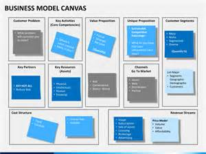 business model template ppt business model canvas powerpoint template sketchbubble business model canvas template ppt www galleryhip com