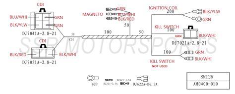 jincheng 49cc wiring diagrams wiring diagram manual