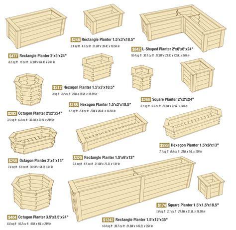 planter box plans garden planter boxes outdoors garden