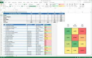 Risk Reporting Template project management excel risk dashboard template youtube