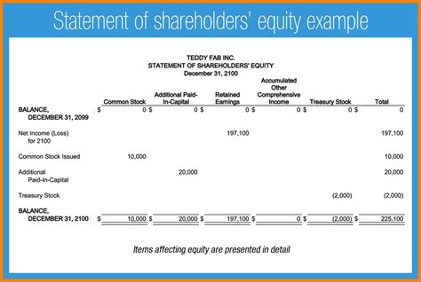 6  statement of stockholders equity example   Case