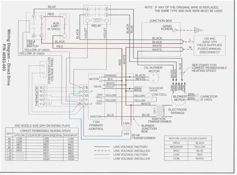 carrier hvac wiring diagrams hvac free printable wiring