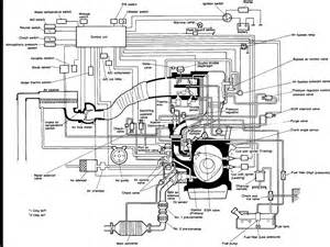 mazda rx7 fuse box diagram mazda free engine image for user manual
