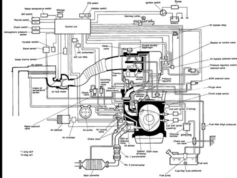 mazda rx7 fuse box diagram mazda free engine image for