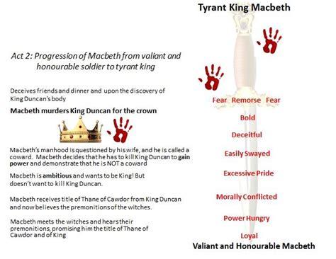 Macbeth Character Essay by Best 25 Macbeth Characters Ideas On Shakespeare Macbeth The Macbeth And Macbeth