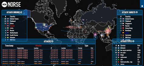 cyber warfare defence iqs blog haziran 2014 burak avci teknoloji test otomasyon ve