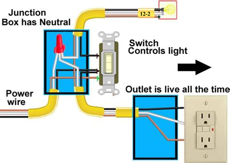 add a light switch and light from an outlet wiring