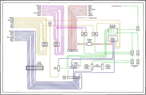 patch panel wiring diagram diagram chart gallery