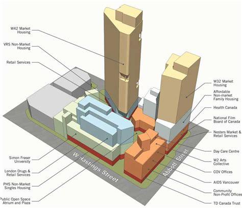 Floor Plan Condo by Woodward S Uli Case Studies