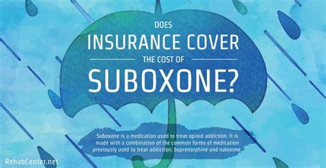 Suboxzone Detox Ceters In Upstate Ny by Does Insurance Cover The Cost Of Suboxone