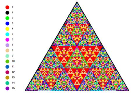 triangle pattern animation sierpinski triangle