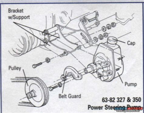 chevy power steering diagram 327 chevy engine codes 327 free engine image for user
