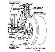 Wheel Alignment Strut Replacement  Joes Garage Inc