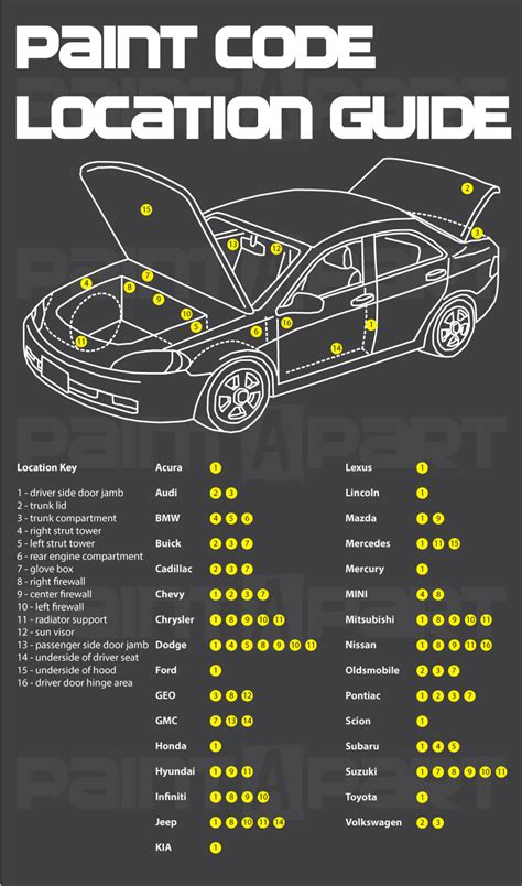 nissan color codes location get free image about wiring diagram