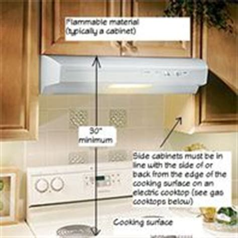 Kitchen Exhaust Clearances Range Hoods Do I Need One Which Works Best