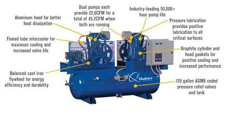 devilbiss air compressor wiring diagram air compressor