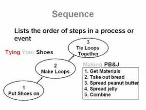 sequence and sequential order common reading skills