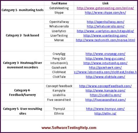 usability study template usability testing tutorial a complete getting started guide