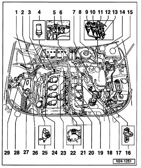 2002 vw passat vacuum hose diagram 2002 vw jetta 1 8t engine diagram wiring diagram manual