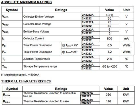 datasheet transistor npn 2n2222a 2n2222a datasheet 2n2222a pdf pinouts circuit comset semiconductors